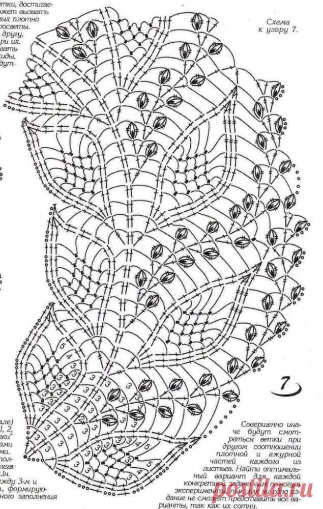 свою листья крючком схемы и картинки габариты малыша