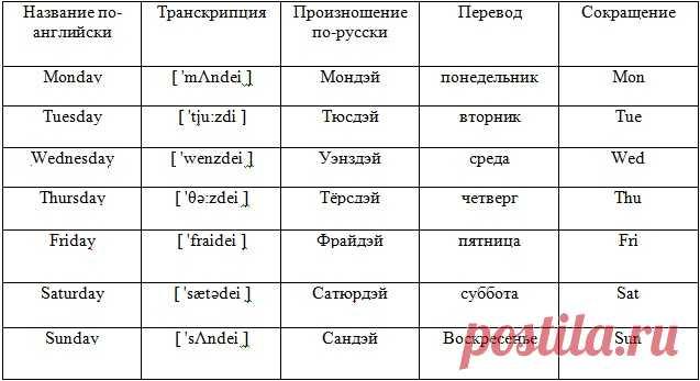 Английский язык цвета с переводом на русский с транскрипцией