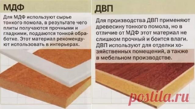 Установка межкомнатных дверей: пошагово в домашних условиях, варианты с коробкой