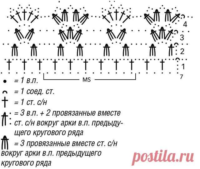 Ажурный джемпер с рукавами реглан спицами – 5 моделей со схемами и описанием — Пошивчик одежды