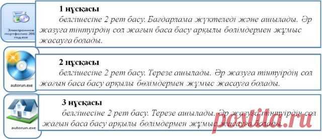 Portfolio elektronda aryla badarlamasa AutoPlay to a zhasa of a boyynsh to a nsa | Information scientist stazdar