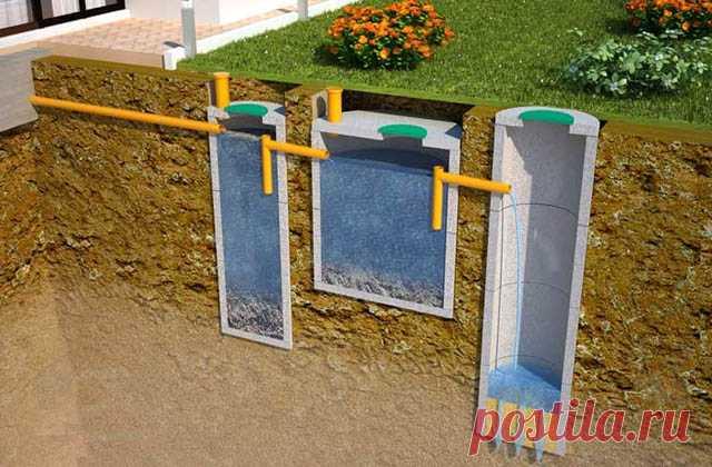 Выгребная яма своими руками: простой вариант без санитарных проблем