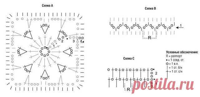 Комбинированное вязание. Крючок + спицы | Марусино рукоделие | Яндекс Дзен