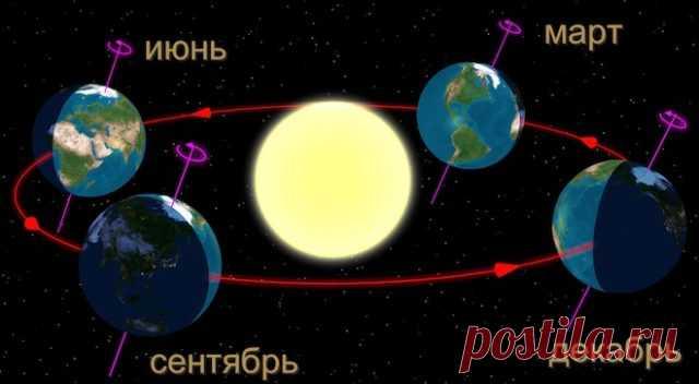 GISMETEO.RU: 8 фактов о зимнем солнцестоянии, о которых мало кто знает - Природа | Новости погоды.