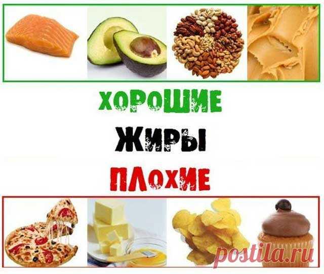 Список продуктов для правильного питания - продукты для похудения и не  только. 22b8c05b7ca