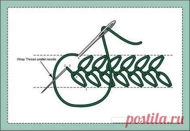 Ручные декоративные швы - Подружки - медиаплатформа МирТесен