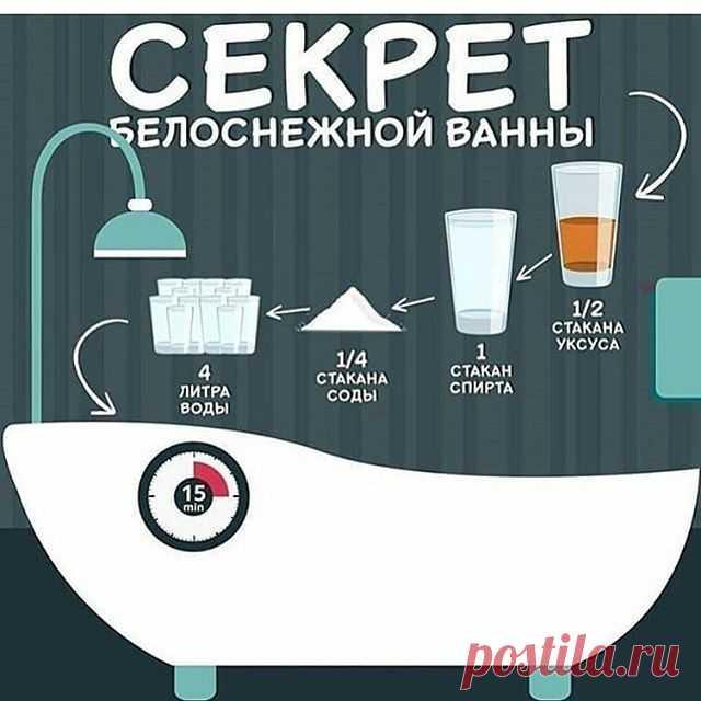 Секрет белоснежной ванны — Полезные советы