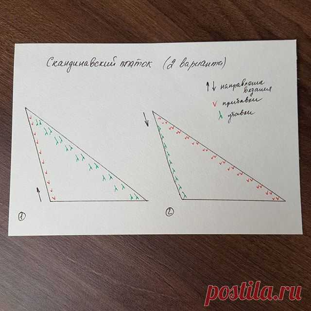 Вяжем треугольные платки. Часть 5. Скандинавский платок - блог экспертов интернет-магазина пряжи 5motkov.ru