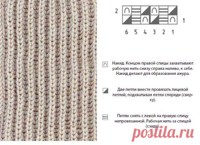 Жилеты и безрукавки спицами | Описание, фото и схемы | Вязание и рукоделие от Софьи | Яндекс Дзен