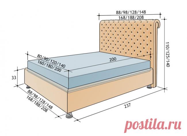 Что нужно знать о двуспальных кроватях | Роскошь и уют