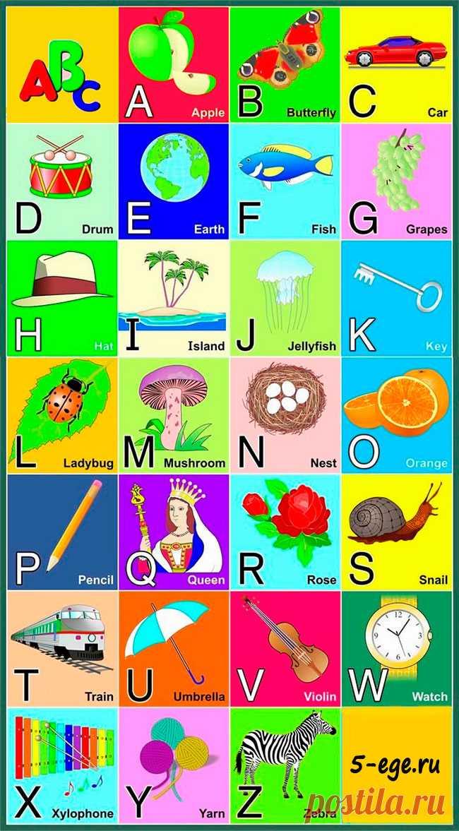 Учим испанский язык бесплатно онлайн