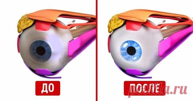9упражнений, для тех кто хочет выбросить очки