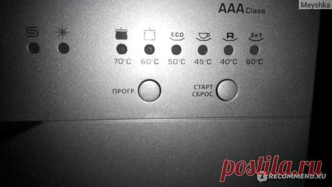 Компактная посудомоечная машина CANDY CDCF 6S - «Маленькая, да удаленькая!» | Отзывы покупателей