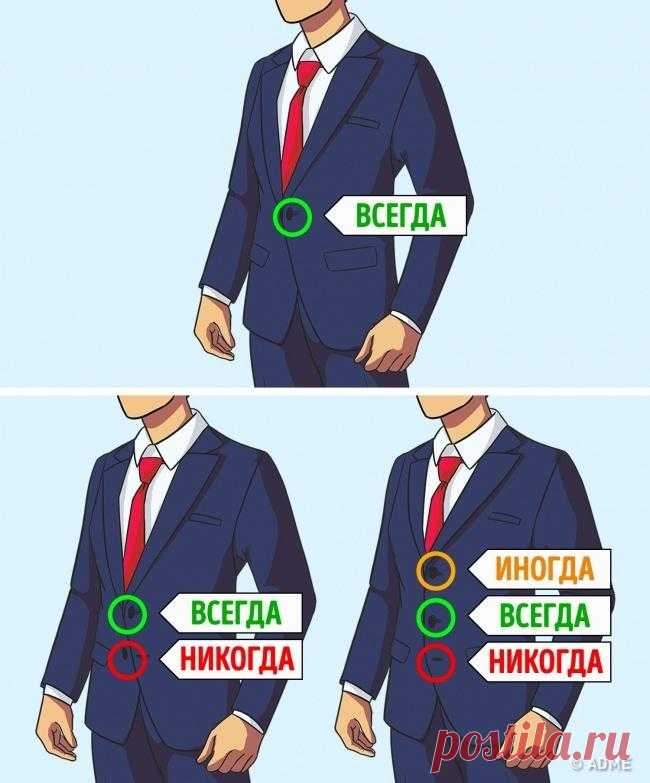 14 rules in clothes which should be learned once and for all \