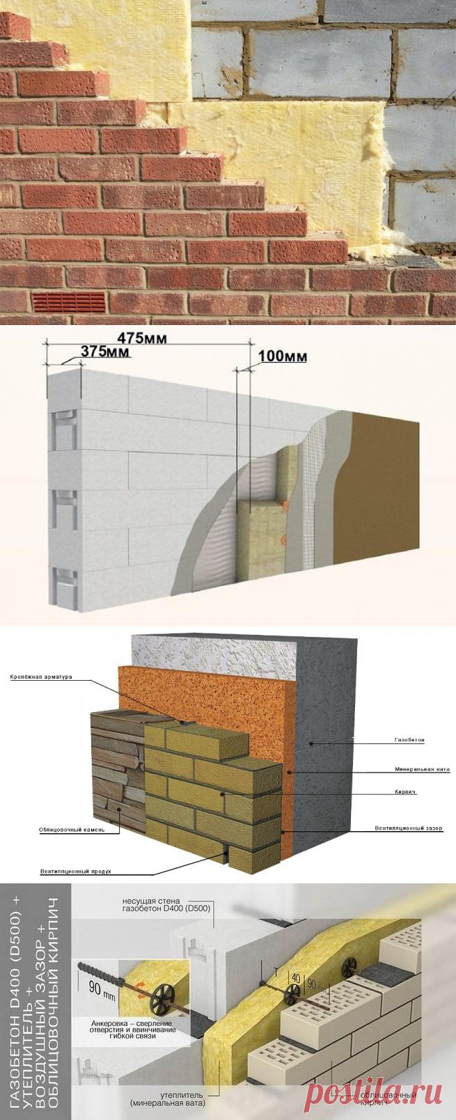 Чем утеплить фасад дома из газосиликатных блоков ⋆ DomaStroika.com