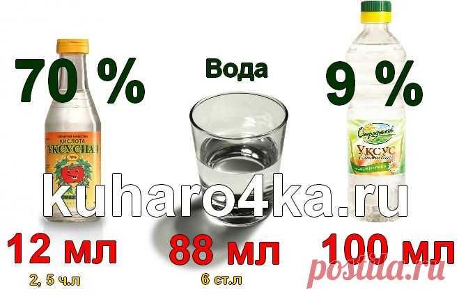 El recuento rápido 70 % del vinagre en 9 %