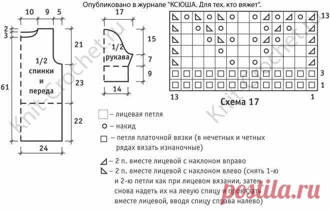 ПРОСТО, СО ВКУСОМ. Подборка + описание.   ВИПпетельки   Яндекс Дзен