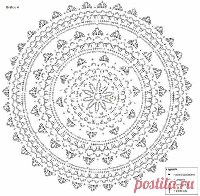 вязание ковров из джута крючком схемы: 10 тыс изображений найдено в Яндекс.Картинках