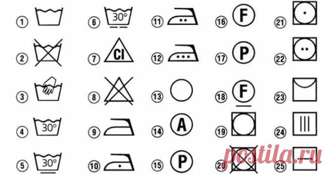 Расшифровка символов на ярлыках одежды — Полезные советы