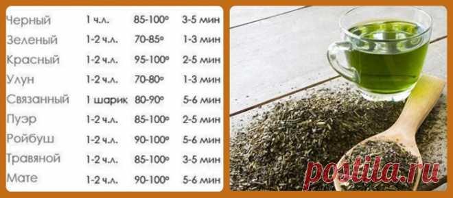 Зеленый чай повышает или понижает давление у человека