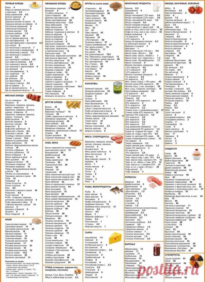 Кремлевская диета таблица полная меню.
