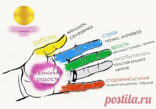 Как делать массаж рук с поразительными результатами
