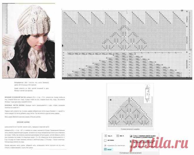 481d0d5f949b Шапка для девочки спицами: схемы и описание. Модные вязаные детские шапки  спицами для девочек