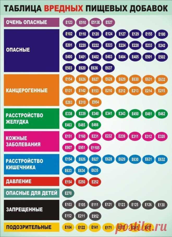 Позаботься о себе!!! myh888@mail.ru