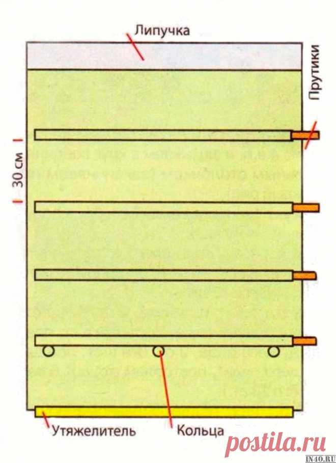 Пошив римских штор своими руками фото пошагово