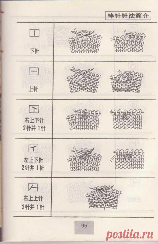 Подборка узоров из китайского сборника по вязанию спицами (раньше таких не видела)   Факультет рукоделия   Яндекс Дзен