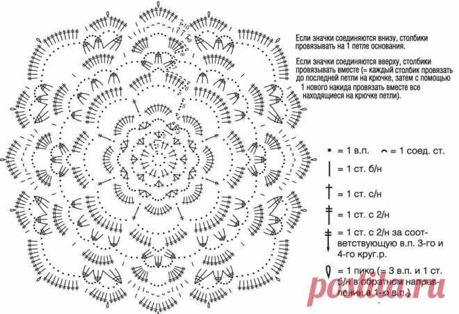 подставки под бокалы схема вязания крючком вяжем салфетки на