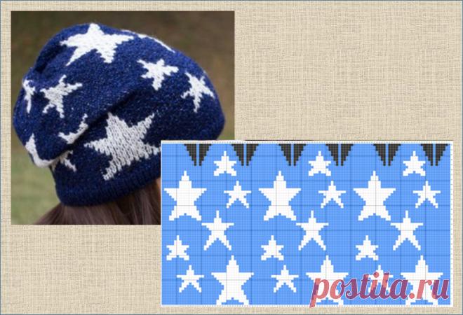 25 моделей зимних шапочек - для вязания спицами - с фотографиями и схемами   МНЕ ИНТЕРЕСНО   Яндекс Дзен