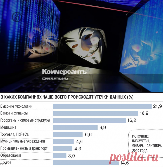 За данностию лет – УТЕЧКА БАЗОВЫХ ДАННЫХ-Газета Коммерсантъ № 212 (6933) от 19.11.2020