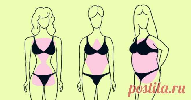 Простой рацион питания для похудения. Минимум усилий, а на весах уже –3 кг. Ешь и теряй вес! - Кейс советов
