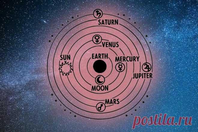 Ведическая астрология: 7 секретов успеха на каждый день недели