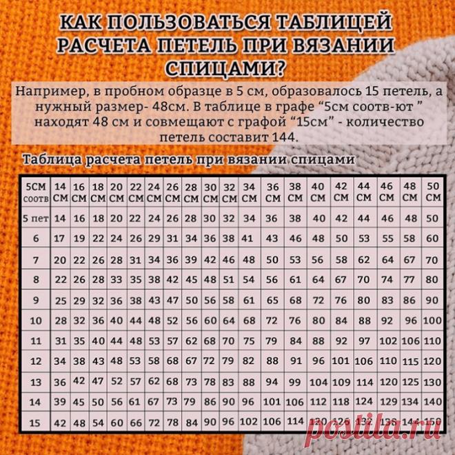 Таблица расчёта петель при вязании спицами! (Уроки и МК по ВЯЗАНИЮ) – Журнал Вдохновение Рукодельницы
