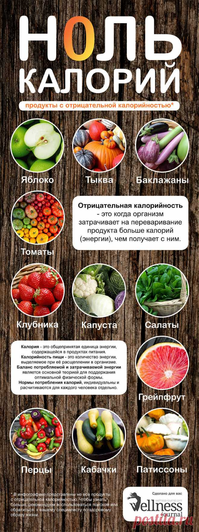 Продукты с отрицательной калорийностью