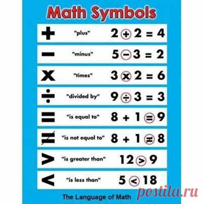 Math symbols in English - ESL Buzz | Учимся | Постила