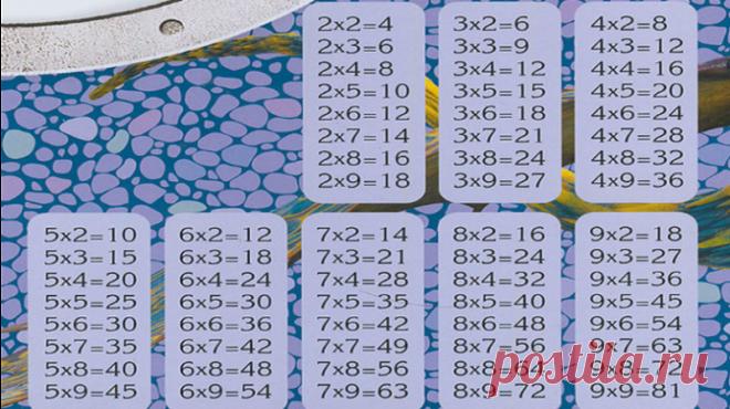 Гениально простой способ в два счета научить ваших детей умножению