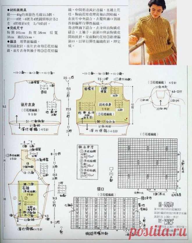 Эффектные джемперы для шикарных женщин + мастер-класс узора спицами для шапок. | Asha. Вязание и дизайн.🌶 | Яндекс Дзен