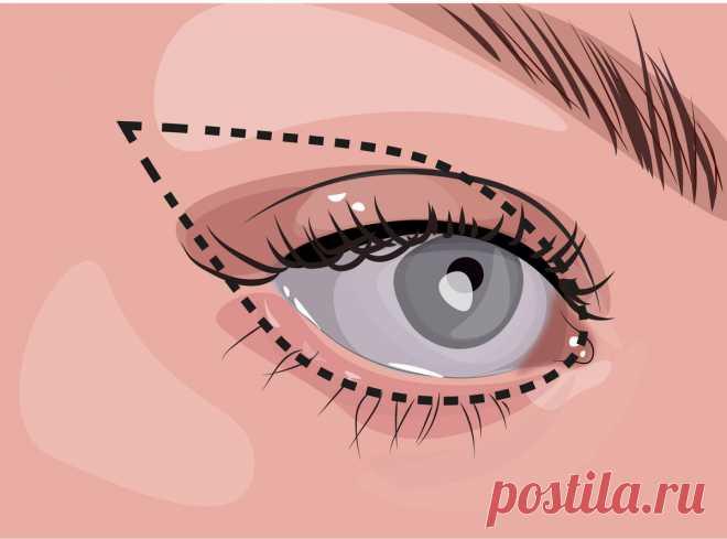 Важное правило в тенях для глаз, которым мало, кто пользуется. А это правило решает будут глаза яркими или грязными   Елена Юлкина   Яндекс Дзен