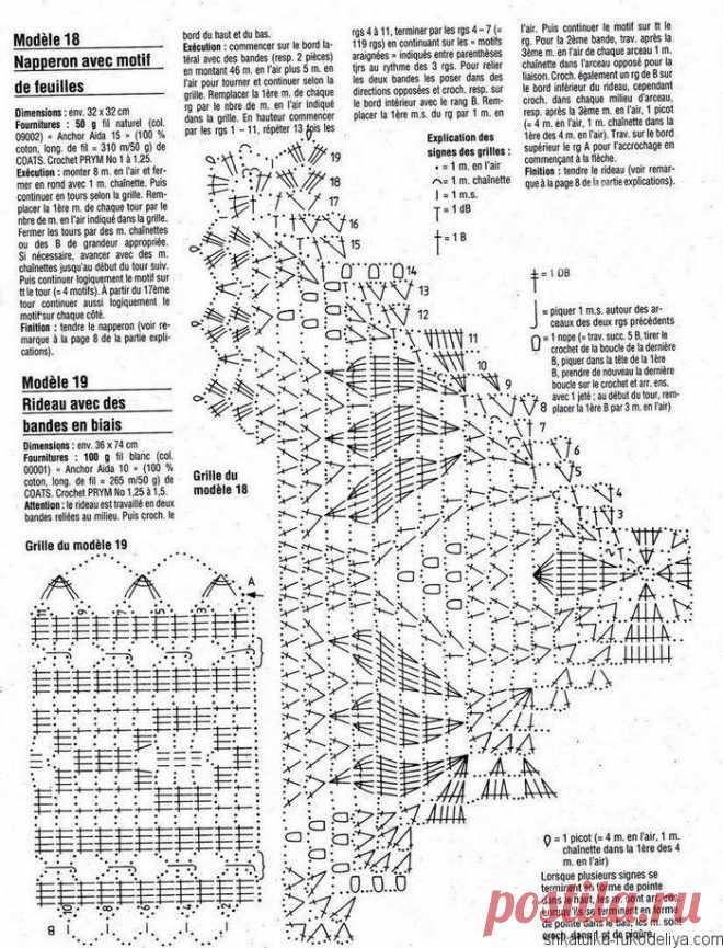 Квадратная салфетка крючком схема. Схемы квадратных салфеток.