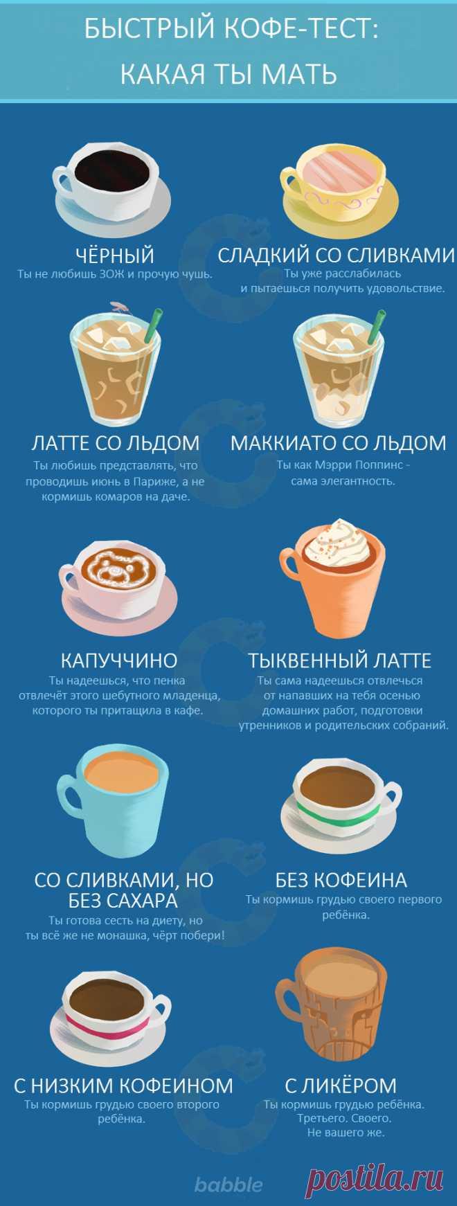 Моментальный кофе-тест: какая из тебя мать? | Краше Всех