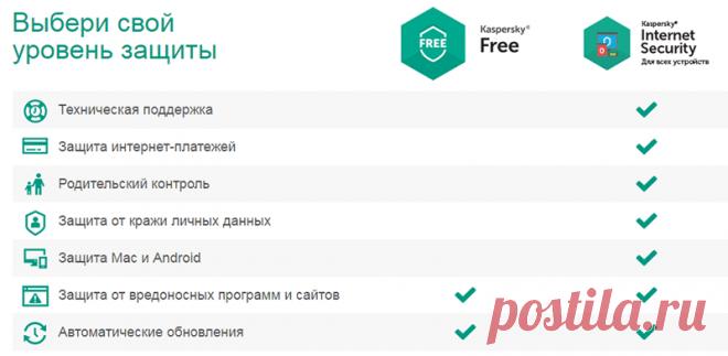 Как официально получить антивирус Касперского бесплатно на один год.