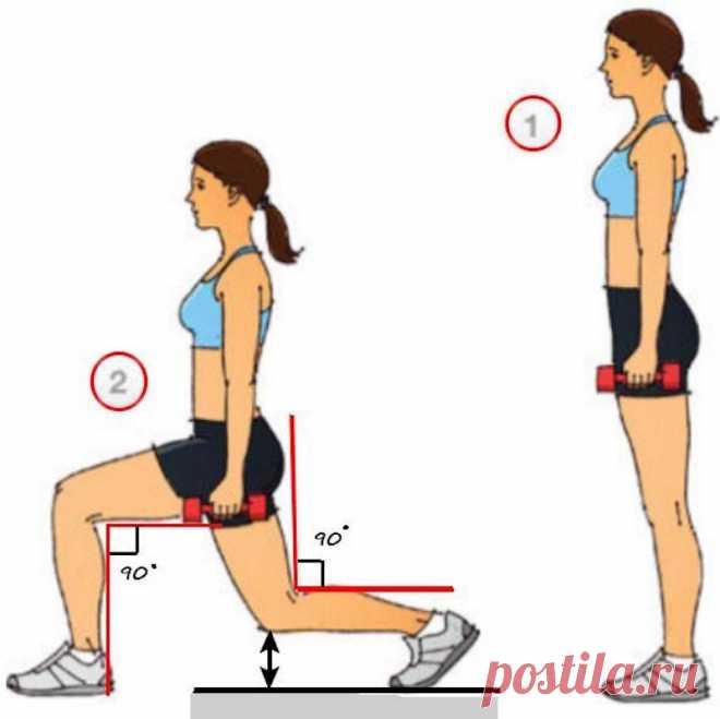 Простые тесты для определения своей физической формы