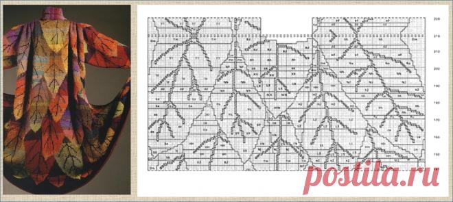 14 кофточек для увлекательного вязания интарсией - это и правда забытое прошлое в новом видении - фото моделей со схемами | МНЕ ИНТЕРЕСНО | Яндекс Дзен