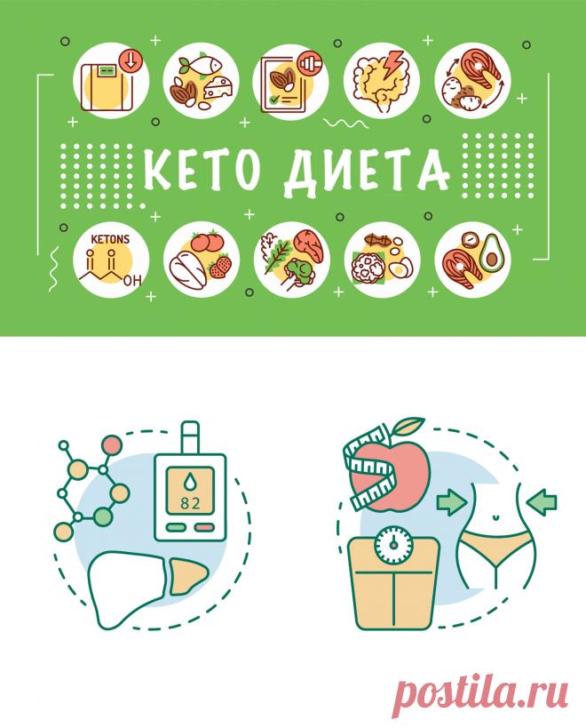 Кето диета: меню на неделю для женщин и мужчин, правила и план питания. Как добиться кетоза Чтобы перейти в кето состояние, необходимо соблюсти рекомендации: Полностью отказаться от перекусов, так как они могут вызвать всплеск инсулина. Не бояться употреблять жиры, потому что они являются главным источником энергии. Уменьшить количество потребляемых белков - до 1,7 на 1 кг массы тела. Снизить употребление углеводов до 30 г в сутки. Пить много очищенной воды - до 3-4 л в..