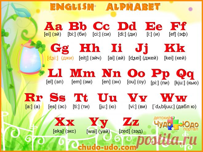 Английский алфавит. Как выучить алфавит быстро и увлекательно?