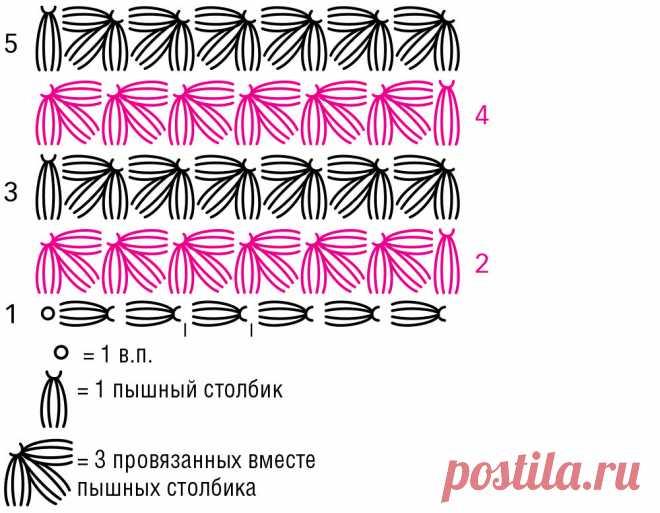 Звёздный узор крючком   Анна-Мастерица   Яндекс Дзен