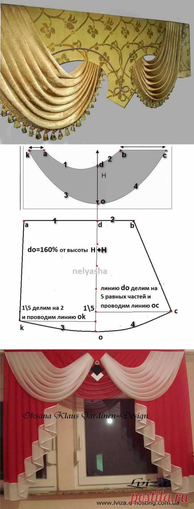 Принцип построения выкройки асимметричного перекида .